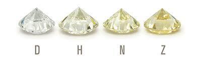 dhnz-jewels